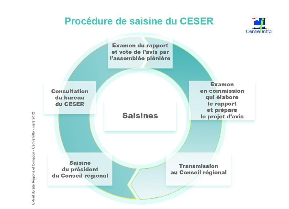 Ceser1.jpg
