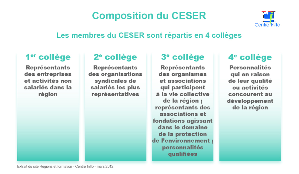 composition_du_ceser1.jpg