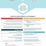 infographie-cpf-v6.jpg