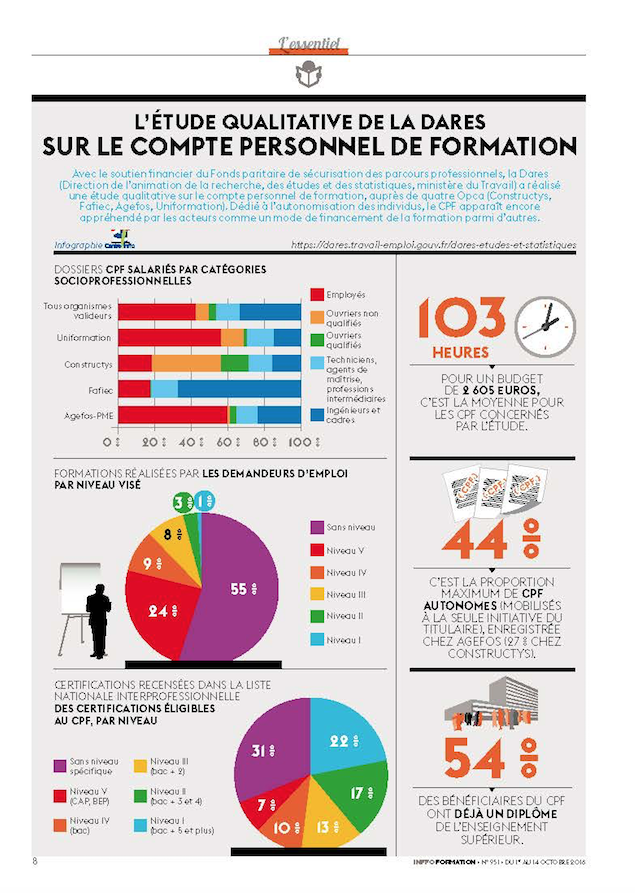 infographie_no951.png